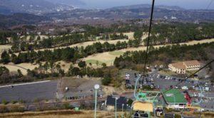 大室山ロープウェイからの眺め