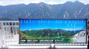 各山の情報が書かれた案内板